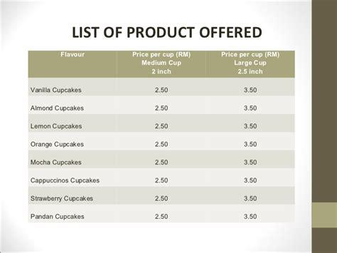 sample business plan presentation