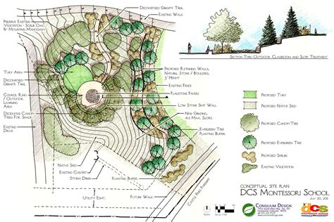 site plan design site plan design home planning ideas 2018