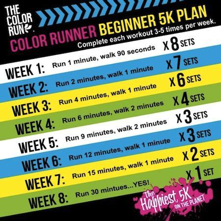 To 5k Week 7 by Beginner Running Plan 8 Weeks Of Easy To Do Easy To