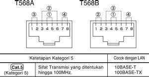 Stop Kontak Panasonic Wnj1091 Plat Wnj6802 color series pt panasonic gobel eco solutions