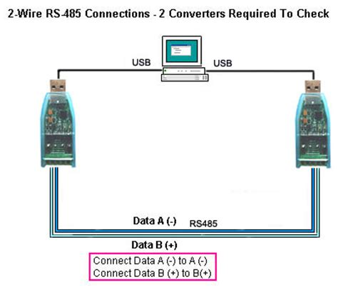 rs485 communication port how to make a rs232 to rs485 port check serial data