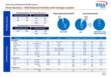 jp strategic ie opportunities fund wha corporation company limited whcrf presents at