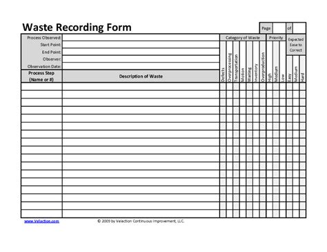 waste walk template waste recording form
