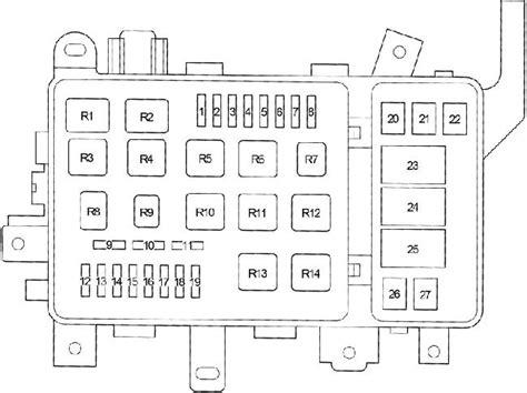 wiring manual   fuse box diagram