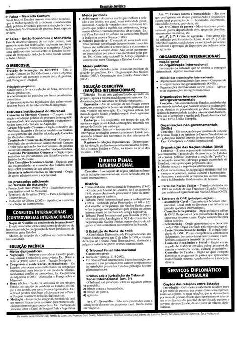 Arquivo Direito Internacional 16.pdf enviado por rodrigo