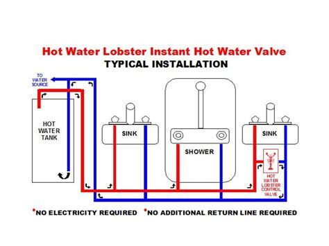 recirculating water system diagram navien boiler wiring diagram residential boiler wiring