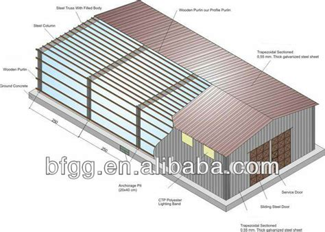 Structural Steel Shed Design by Light Steel Structure Shed For Cattle Sheep Light