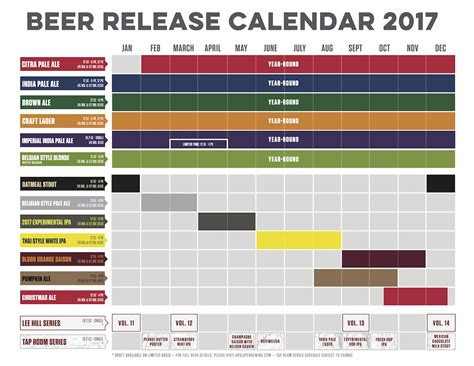 Beers Criteria List 2016 Launch Calendar Template