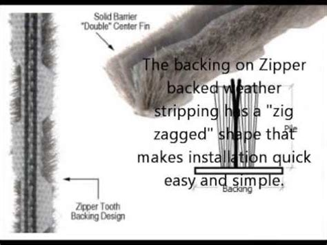 u boat watch glass replacement how to install zipper backed weather stripping in sliding
