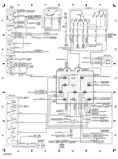 89 jeep fuse box diagram wiring diagram manual