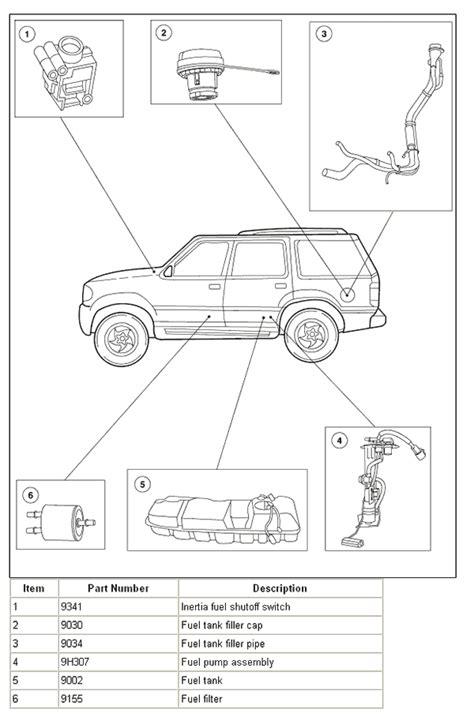 2002 ford escape parts diagram 2002 ford explorer sport fuse diagram interior 2002 ford