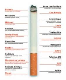 la description d une cigarette