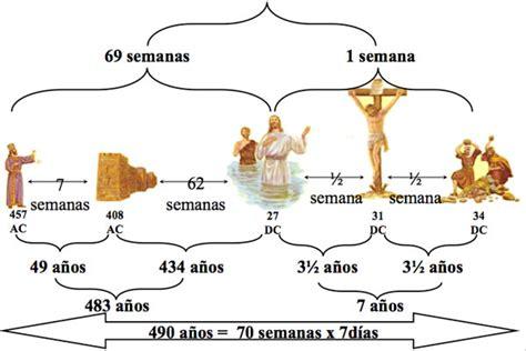 diagrama del plan de salvacion el plan de perd 243 n y salvaci 243 n tema 27 navegando del