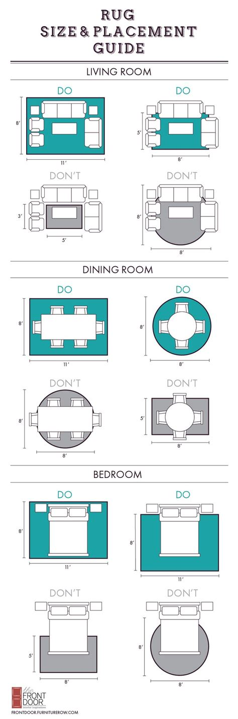 rug sizing chart 25 best ideas about area rugs on rug size area rug sizes and living room rugs