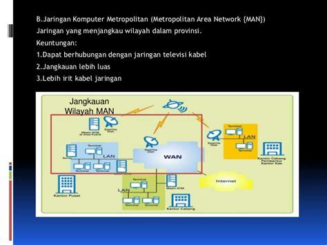 Dasar Dasar Produksi Televisi By Fachruddin dasar dasar sistem jaringan