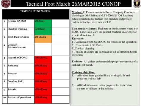 Event Agreement Template tactical foot march conop 3