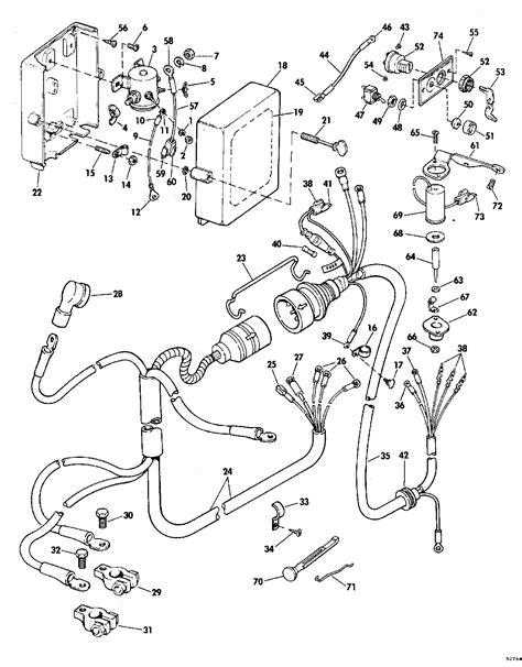 35 Evinrude Wiring Diagram - Wiring Diagram Networks