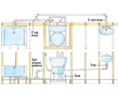basement up system installing an upflush toilet utility rooms basements