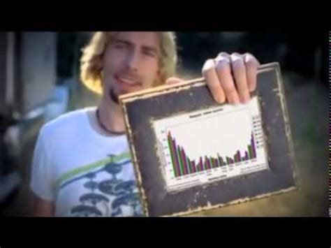Look At This Photograph Meme - look at this graph nickelback quot photograph quot know your