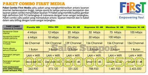 Harga Channel Media promo dan tv kabel media promo
