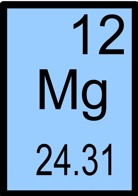 Magnesium Periodic Table by Related Keywords Suggestions For Magnesium Symbol
