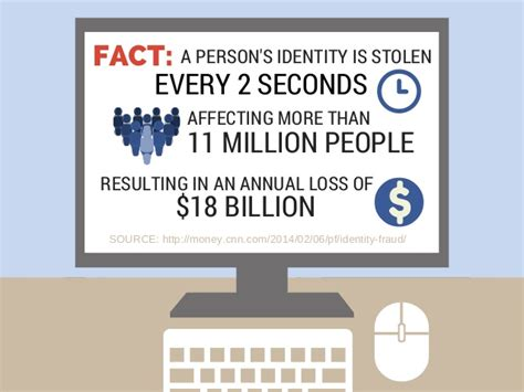 best identity theft protection best identity theft protection