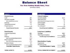 Balance Sheet Format by Balance Sheet Template Free Layout Format