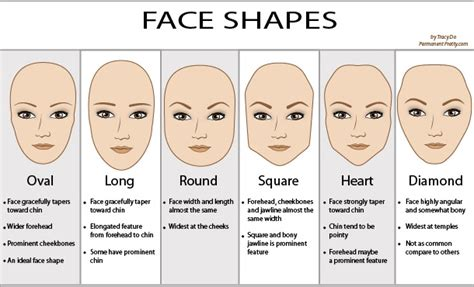 hair for certain face shapse what is your face shape and the best hairstyle for it