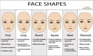 hair for certain shapse what is your face shape and the best hairstyle for it