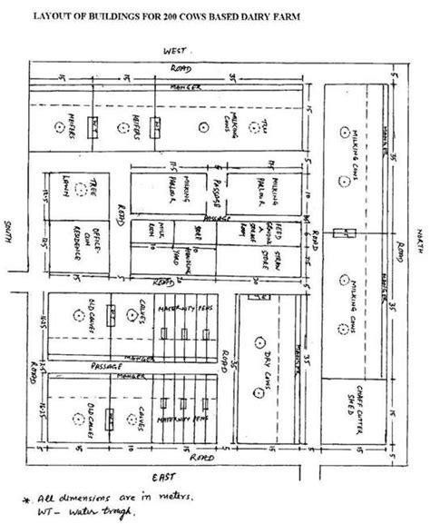 farm house plan and layouts modern dairy farm plan www imgkid com the image kid has it