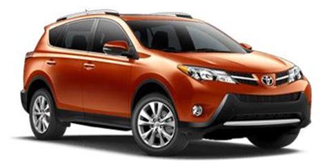 Toyota Rav 4 In India Price Toyota Rav4 Price Specs Review Pics Mileage In India