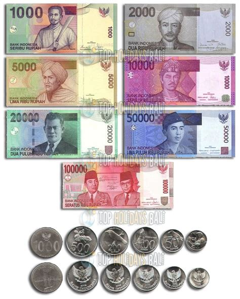 indonesian rupiah to usd what is the indonesian currency gci phone service