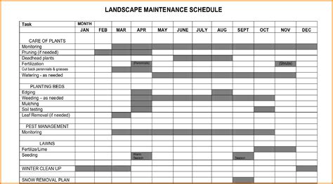 maintenance schedules templates plant maintenance schedule template excel planner