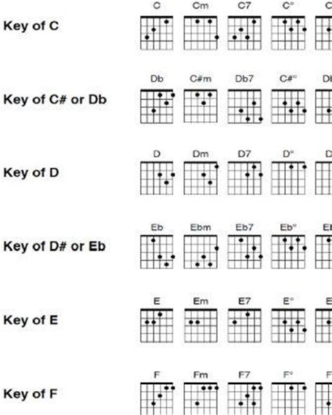 printable version of guitar chords free printable extended guitar chord chart find a chart