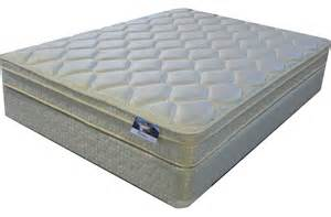 mattresses for sale king size pillow top mattress