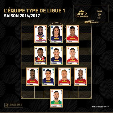 Calendrier Ligue 1 Psg 2016 Ligue 1 Team Of The Season 2016 17 Official Unfp Team Of