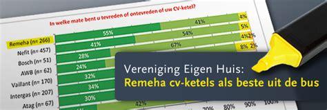 eigen huis cv ketel remeha tzerra cv ketel laten installeren door verbaan in