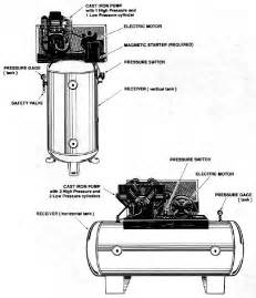 kellogg air compressor wiring diagrams get free image about wiring diagram