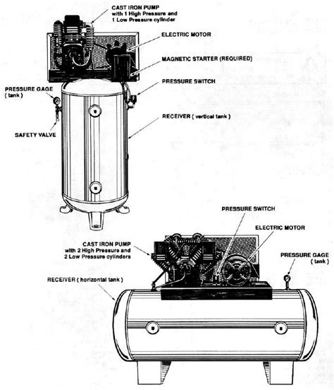 kellogg air compressor wiring diagrams get free image
