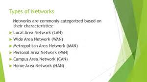 types of networks network design issues design tools