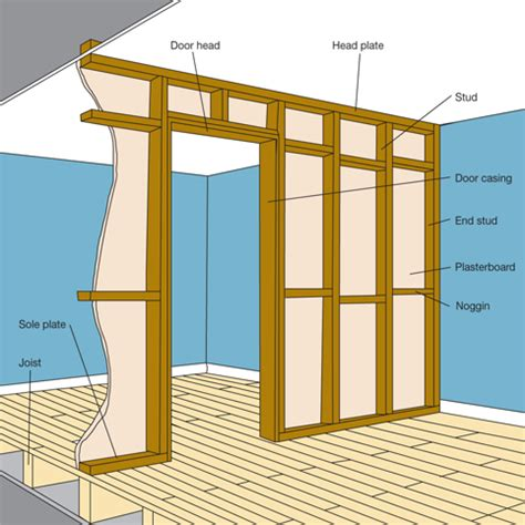 building  stud partition wall diy tips projects