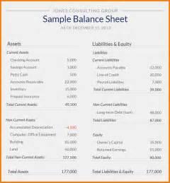 Llc Balance Sheet Template by Balance Sheet Template For Llc Driverlayer Search Engine