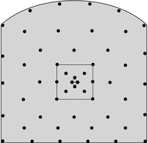 design pattern mining techniques in underground mining