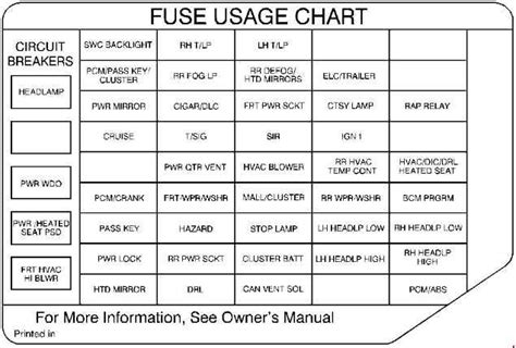 free service manuals online 2001 oldsmobile silhouette electronic valve timing service manual 2004 oldsmobile silhouette fuse box manual 2001 pontiac grand am fuse box