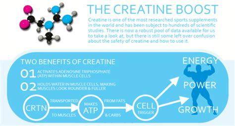 creatine quora is creatine a safe supplement quora