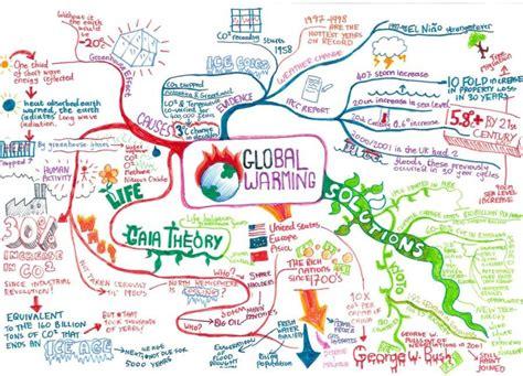 imagenes de mapas mentales para niños 191 qu 233 es un mapa mental c 243 mo hacerlos con ejemplos