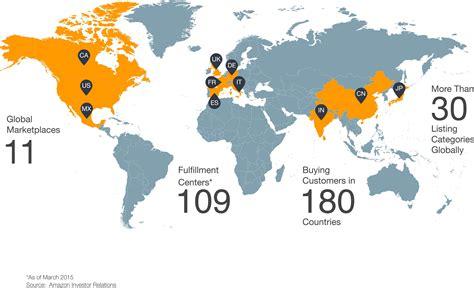 amazon worldwide amazon com global selling selling internationally