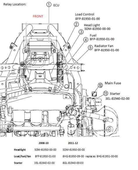 2010 yamaha nytro wiring diagram wiring diagram with