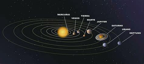 fotos del sistema solar mapa lunar new calendar template site