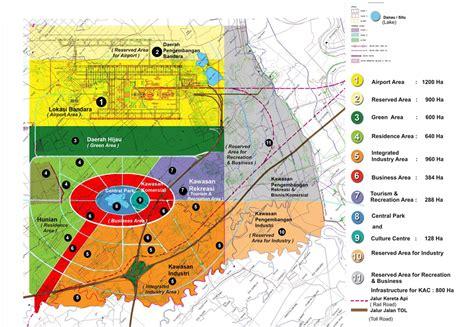 layout bandara kertajati new airport masterplan design rendering part 2